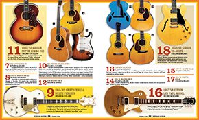 """Read """"The 30 Most Valuable Guitars"""""""
