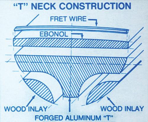 Kramer 1979 catalog