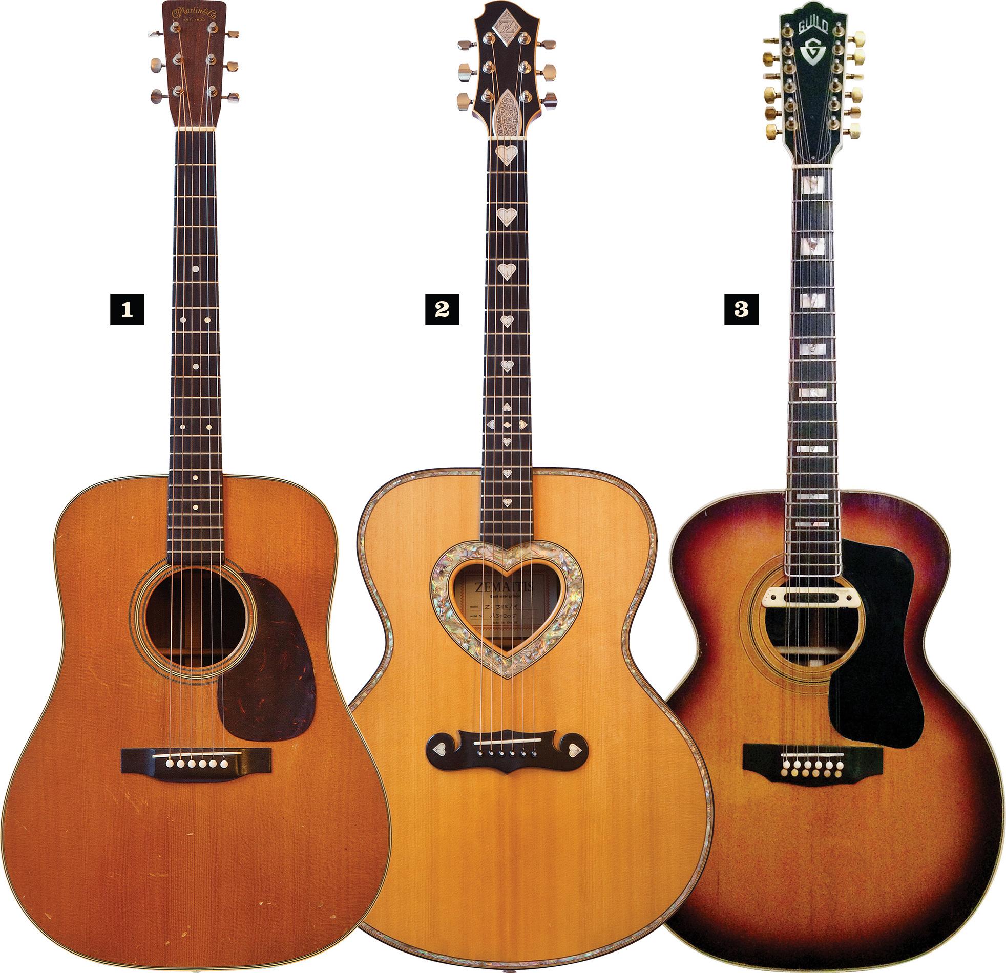 Rich Robinson Re Launches Vintage Guitar Magazine