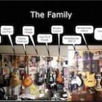 All my guitars